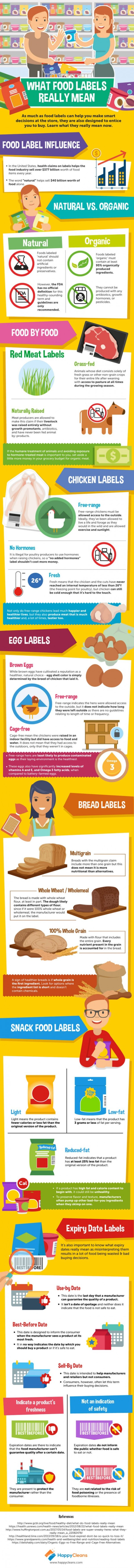 what-food-labels-really-mean (1)