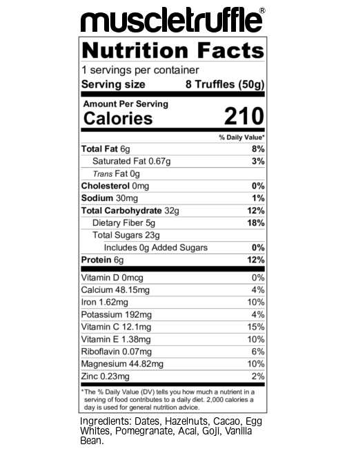 muscletruffle nutrition facts