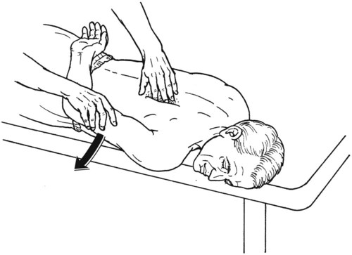 Testing the Muscles of the Upper Extremity