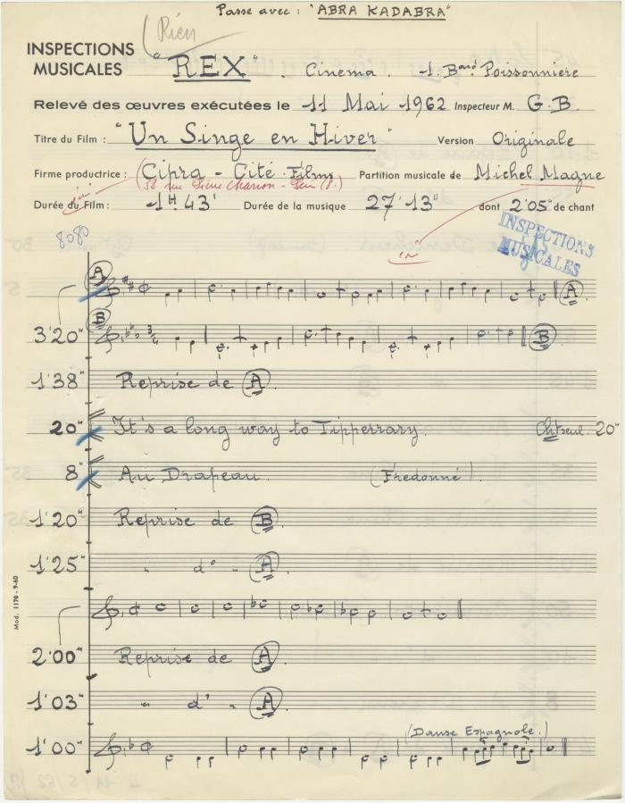 Un Singe En Hiver Indochine : singe, hiver, indochine, Musée, SACEM:, Relevé, œuvres, Exécutées, Singe, Hiver