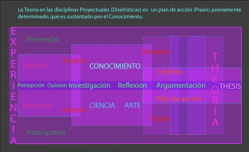 Conocimiento_mapamental