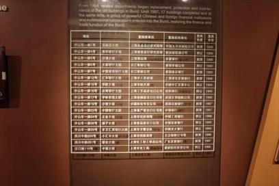 外灘の歴史的建造物のリスト