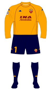 AS-Roma-2000-2001-goalkeeper-maglia-yellow-Antonioli-01-01
