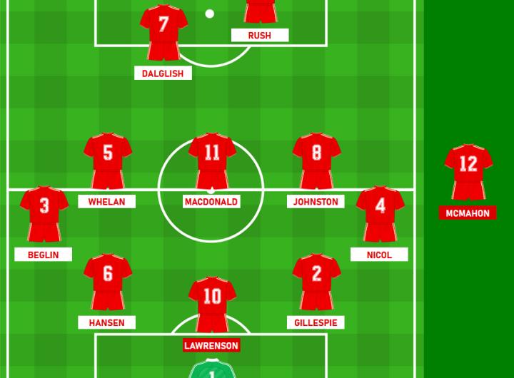 Liverpool-1985-86-Chelsea