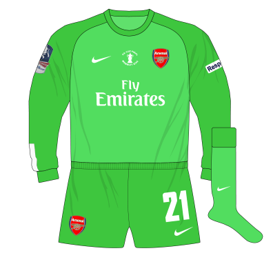 1a95b90f6 Seven seasons where Arsenal s goalkeepers wore four different ...