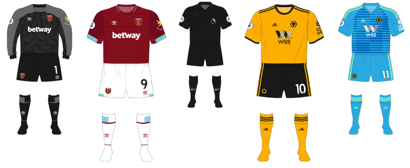 2018-2019-West-Ham-Wolves-London-Stadium-01