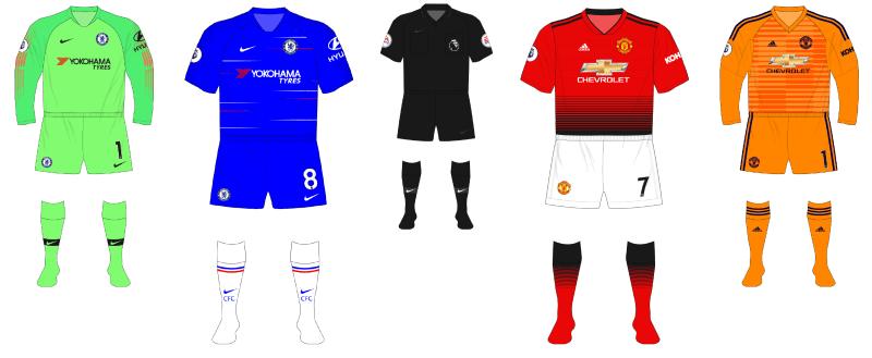 2018-2019-Chelsea-Manchester-United-Stamford-Bridge-01