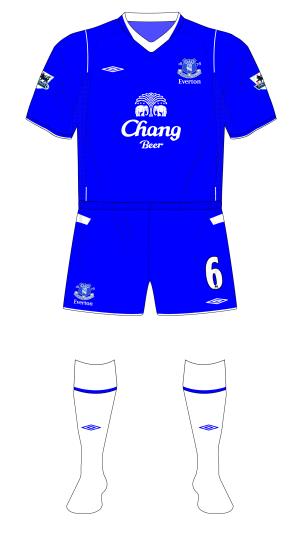 buy online 1b4c1 ed9cf Season in kits – Everton, 2004-05 – Museum of Jerseys