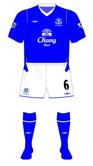 buy online deb8d 7ce03 Season in kits – Everton, 2004-05 – Museum of Jerseys