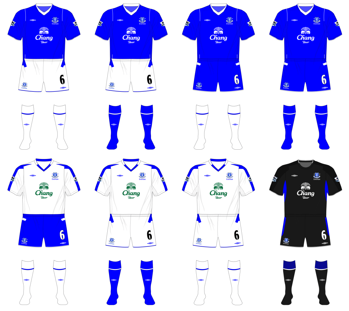 Season in kits - Everton, 2004-05