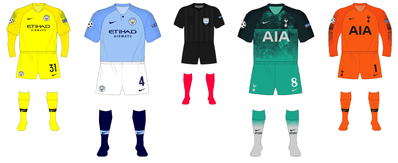 Champions League Kit Selections Museum Of Jerseys