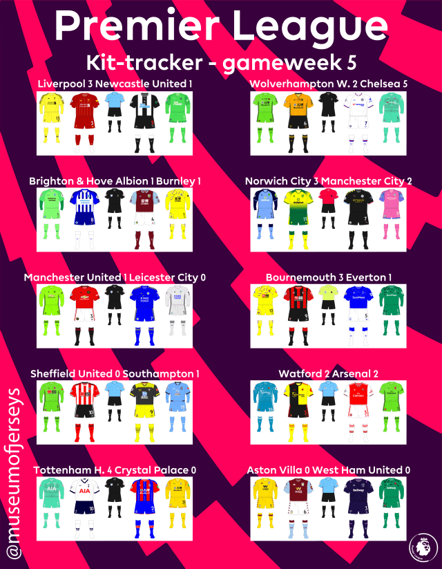 2019-2020-Premier-League-Kit-Tracker-Gameweek-5-01