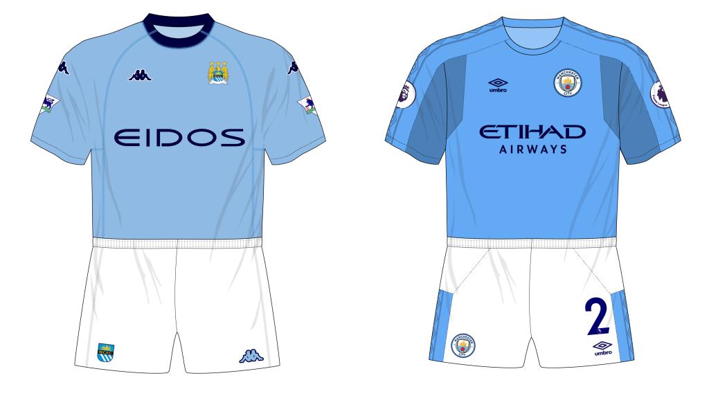 z-Manchester-City