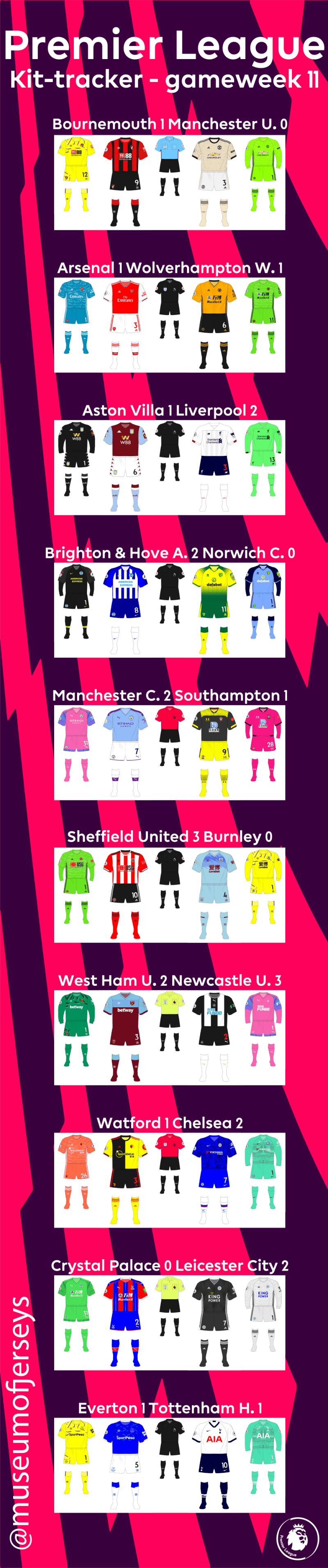 2019-2020-Premier-League-Kit-Tracker-Gameweek-11-long-01