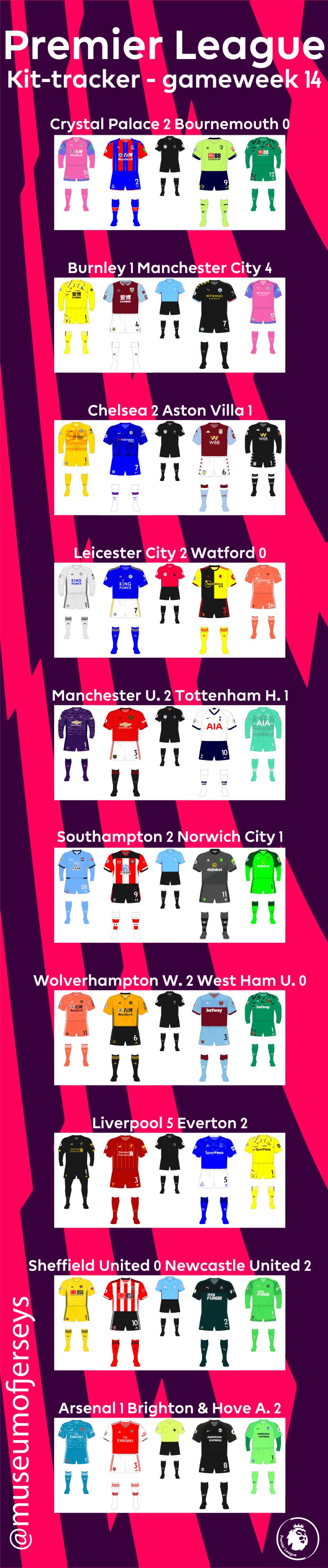 2019-2020-Premier-League-Kit-Tracker-Gameweek-15-long-01