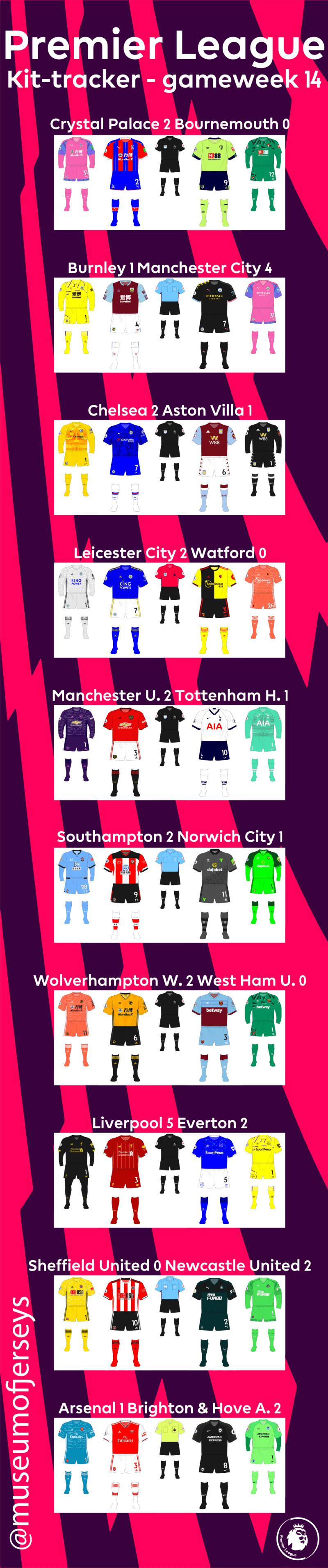 2019-2020-Premier-League-Kit-Tracker-Gameweek-15-long-01