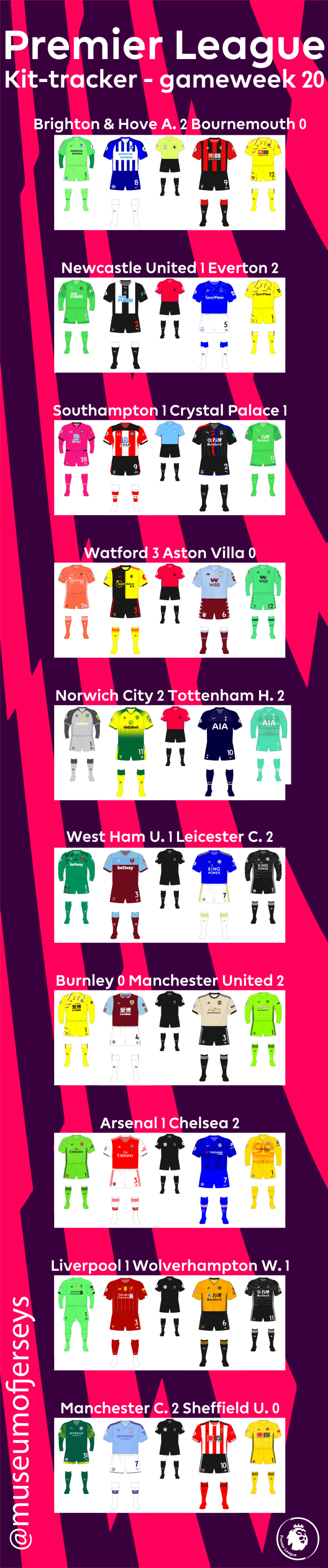 2019-2020-Premier-League-Kit-Tracker-Gameweek-20-01