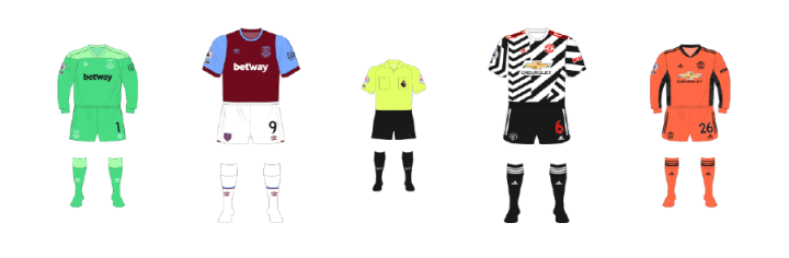 West-Ham-Man-U-2020-02