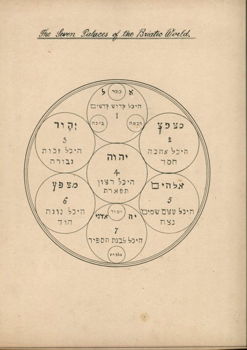 small resolution of 3896 alpha omega tracing board diagram seven palaces of the diagram of witchcraft