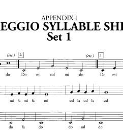 home   Adventures of a Music Teacher [ 1158 x 2412 Pixel ]