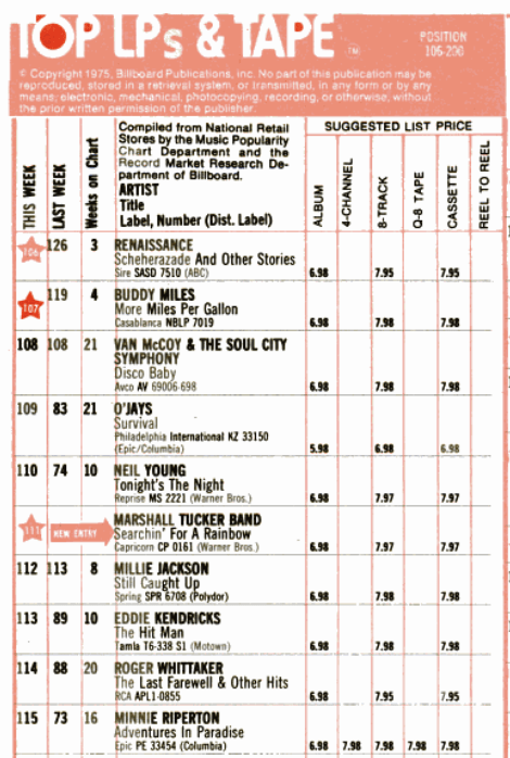 Billboard Sep 13 1975