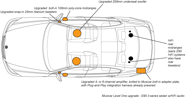 F10 Bmw Amplifier Wiring Diagram. Bmw. Auto Wiring Diagram