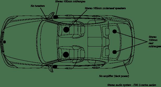 bmw top hifi dsp wiring diagram