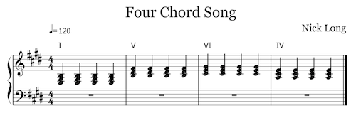 basics of music theory four chord songs