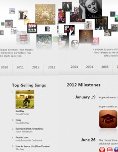 Itunes year end charts also two canadians have topped songs worldwide rh musiccanada wordpress