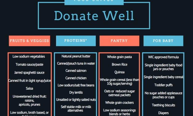 Food Donations: A Strategy for Health