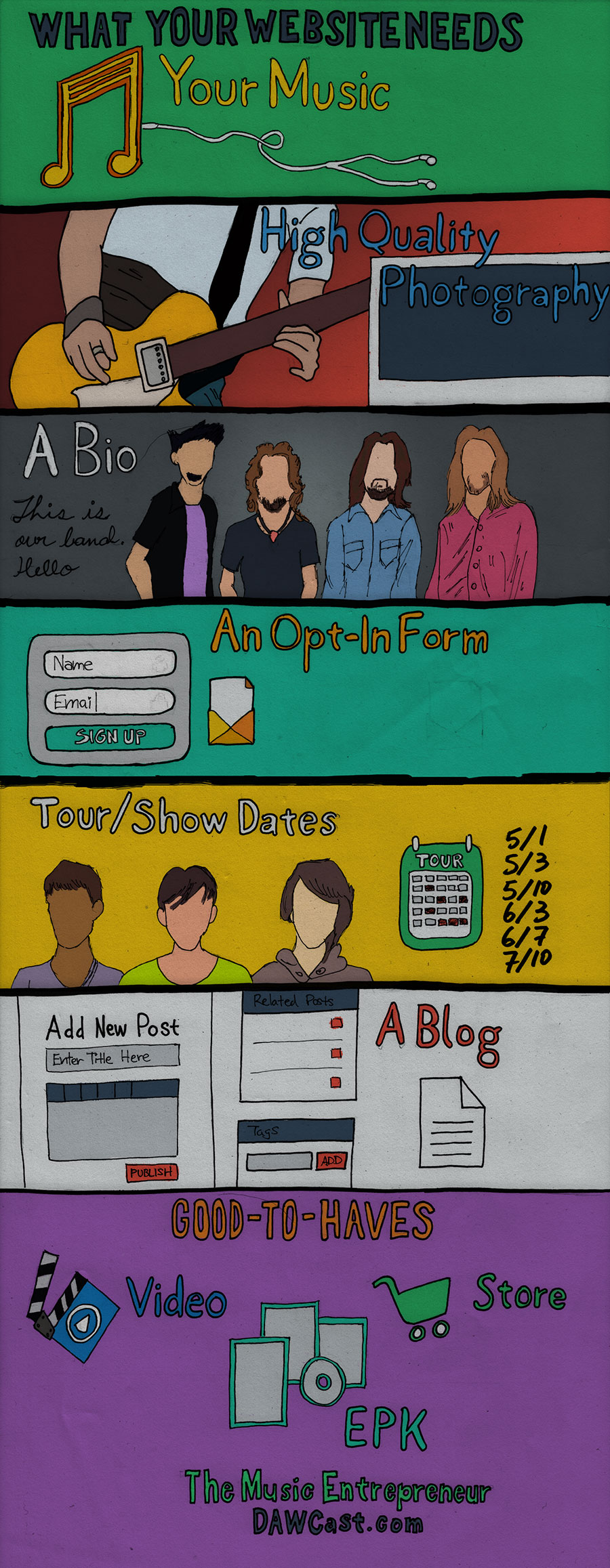 What Your Website Needs [INFOGRAPHIC]