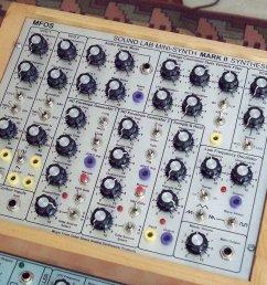laurentide synthworks sound lab mark  [ 1914 x 1512 Pixel ]