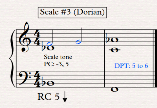 musical example of a Diatonic Passing Tone (DPT)