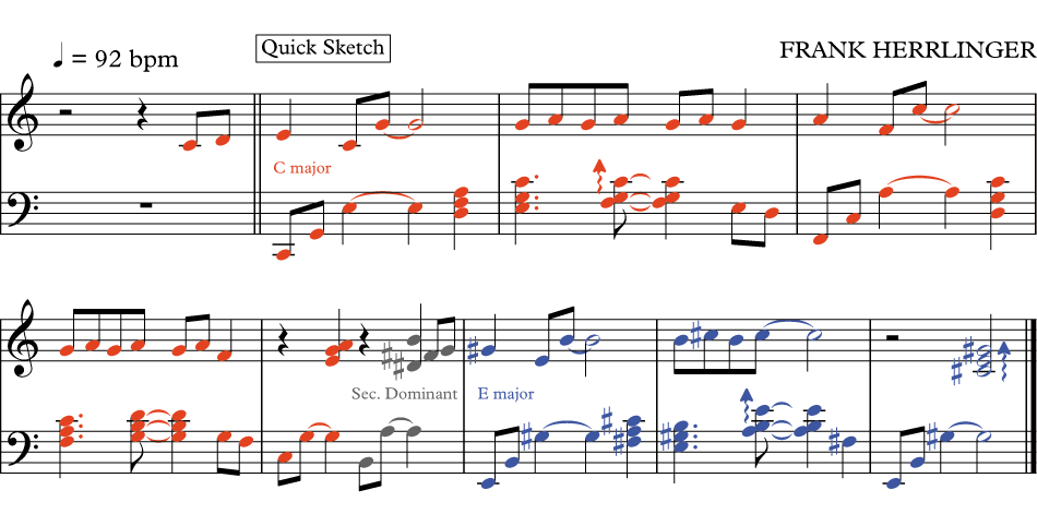 Dominant Intervals Used As A Secondary Dominant