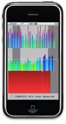 FrameworkiPhone