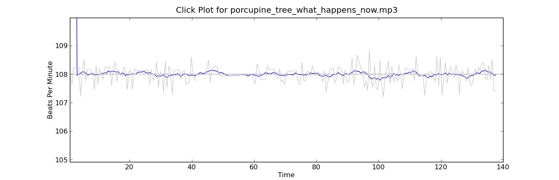 porcupine_tree_what_happens_now