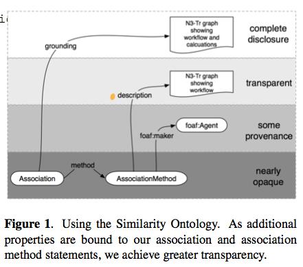 ismir2009-proceedings.pdf (page 43 of 775)
