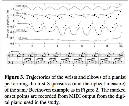 ismir2009-proceedings.pdf (page 57 of 775)