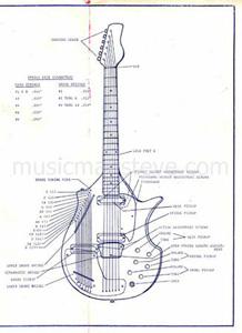 guitar parts diagram brain wiring my vintage musical instrument catalogs