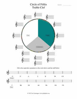 Circle of 5ths Worksheets | Music Matters Blog