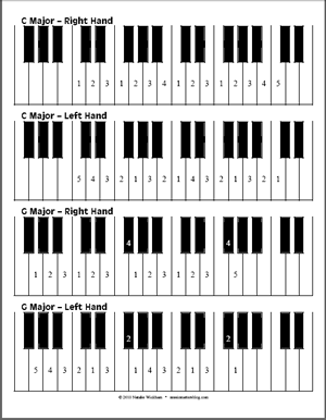 image about Piano Scales Printable referred to as No cost Piano Scale Fingering Diagrams - Audio Things Web site