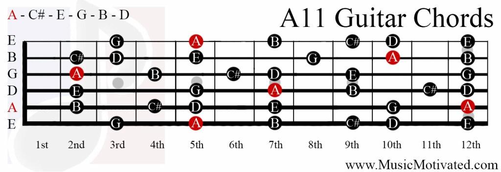 A11 chord
