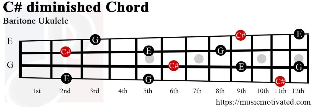 C#° chord