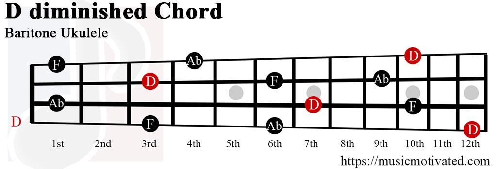 D° chord