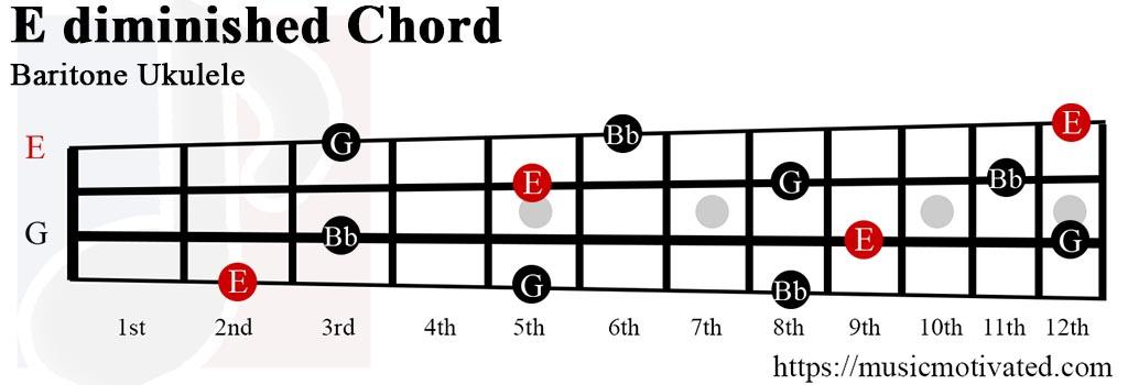 E° chord