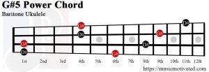 G#5 power chord