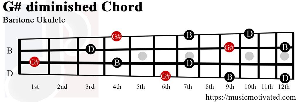 G#° chord