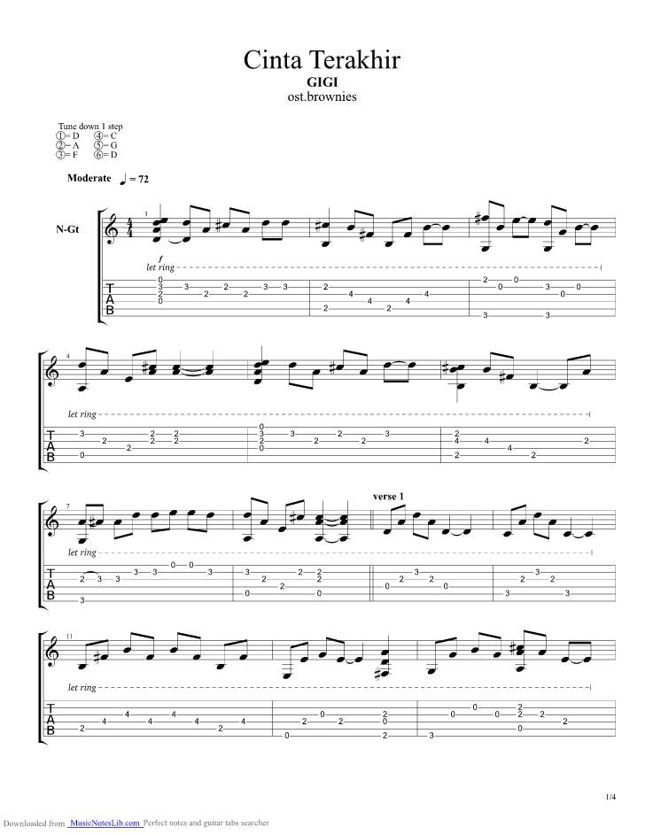 Chord Kunci Gitar Dengan Menyebut Nama Allah - Novia