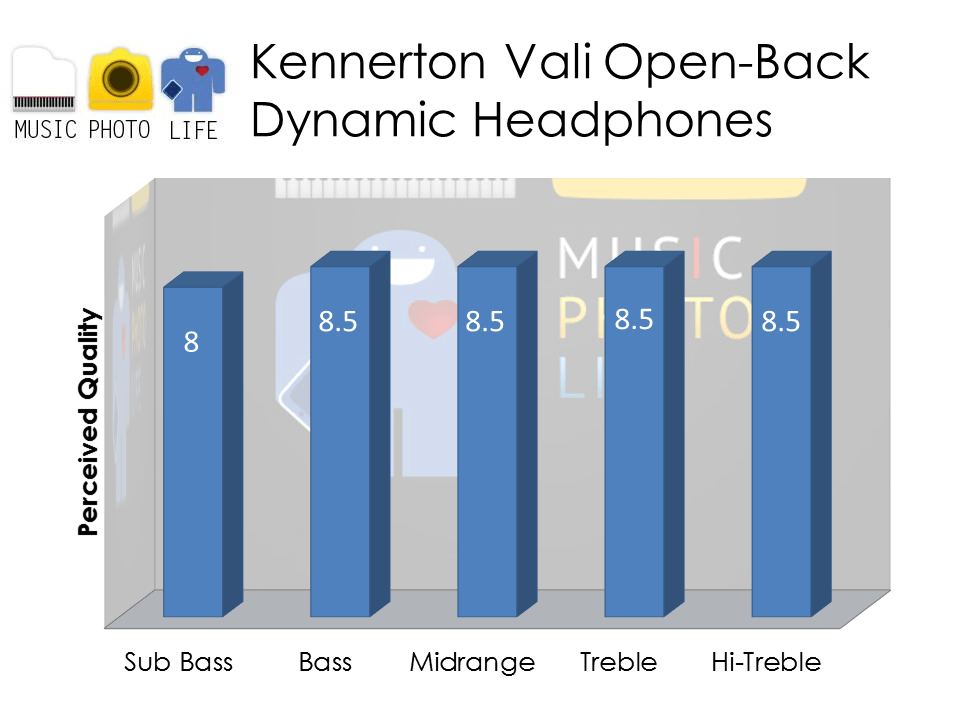 Kennerton Vali audio rating by musicphotolife.com