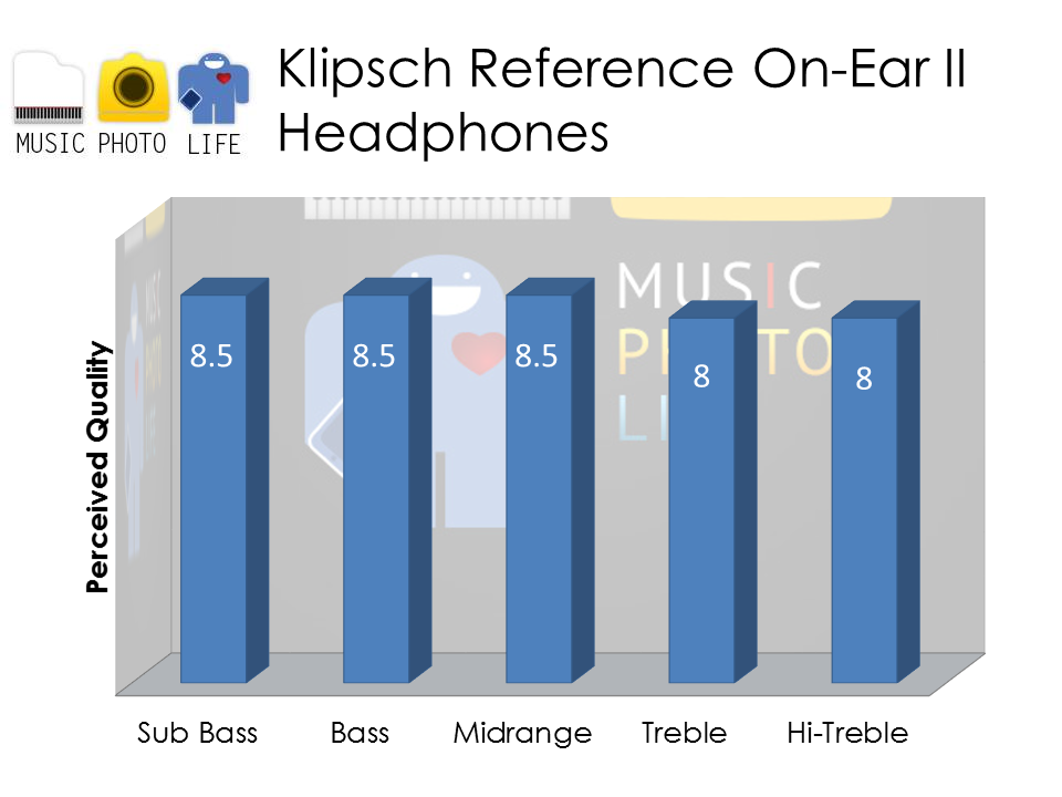 Klipsch Reference On-Ear II audio rating by musicphotolife.com